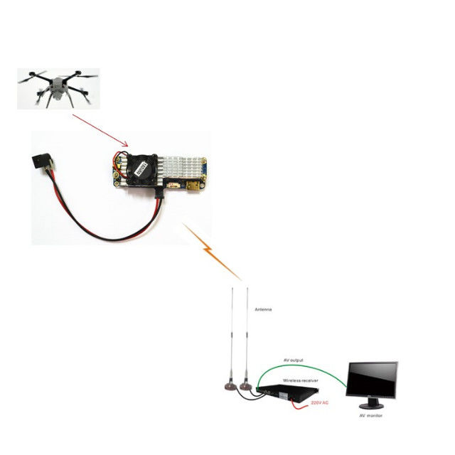 AHD FPV Mini COFDM Digital Wireless Video Transmitter , Long Range Uav Transmitter