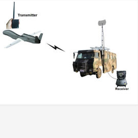 UAV Video Transmitter